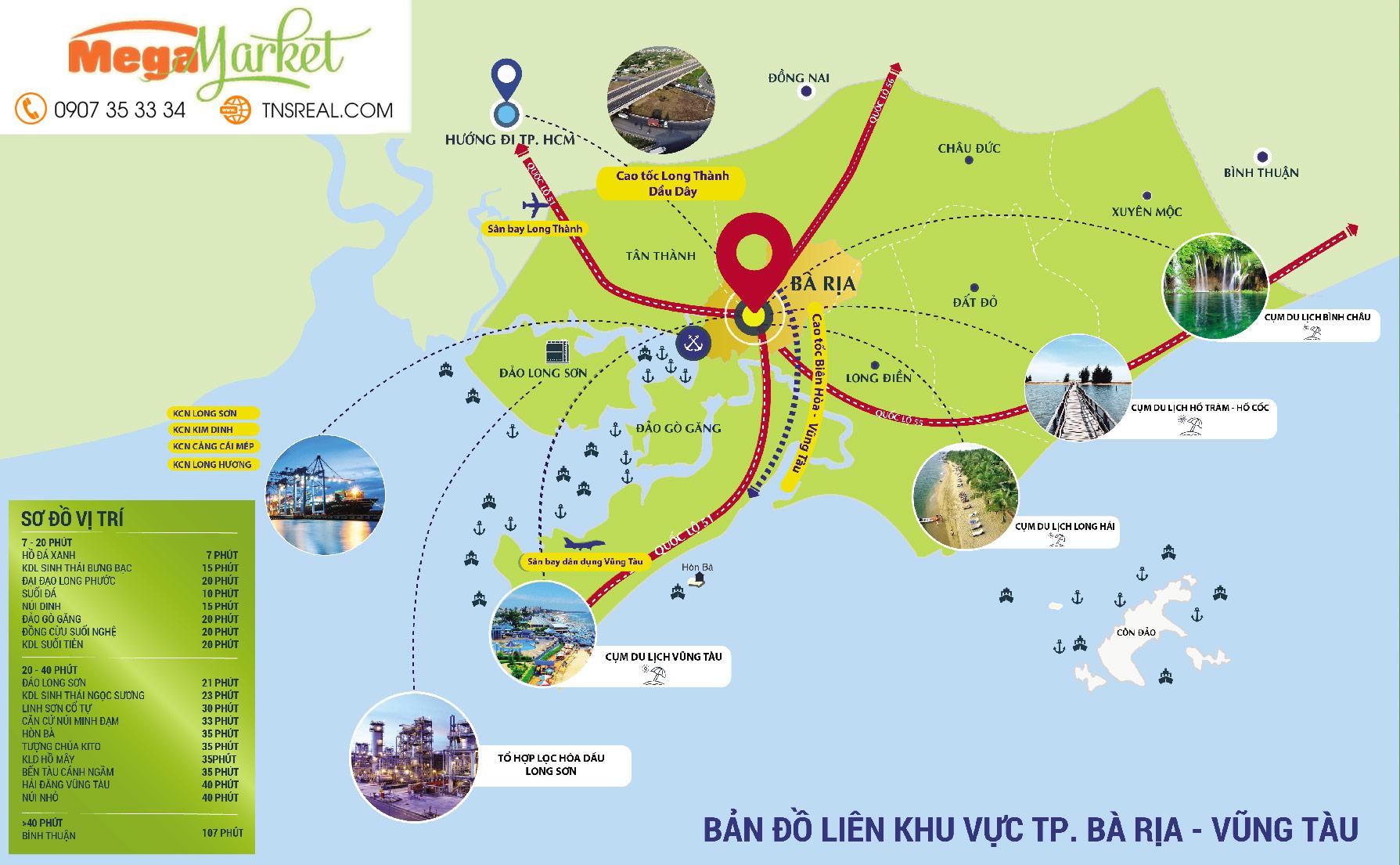 VI-TRI-mega-market-cho-kim-hai-vung-tau